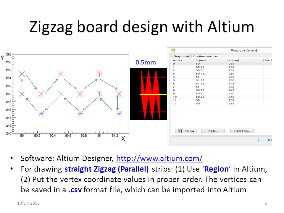 Zigzag board design with Altium For drawing Radial Zigzag strips: (1)First notice that all vertices are located along three lines, there is a 'center' line; (2)Figure out which lines are the vertices, according to the given angle (of the 'center' line), call it the 'main angle'.
