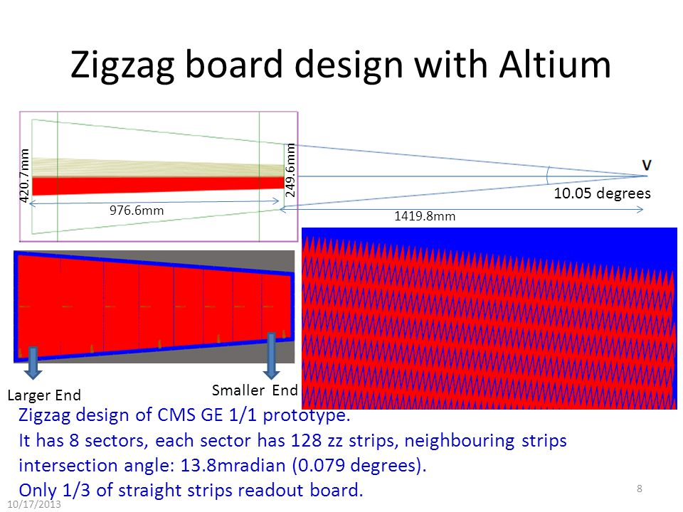 Zigzag board design with Altium Zigzag design of CMS GE 1/1 prototype.