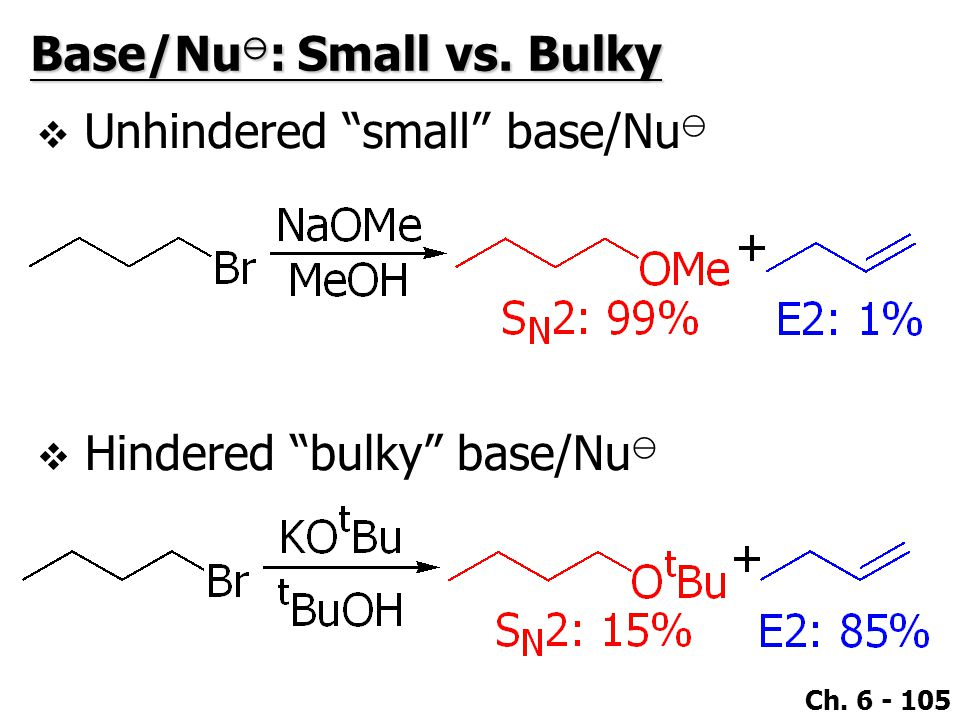 Ch. 6 - 105  Unhindered small base/Nu ⊖ Base/Nu ⊖ : Small vs. Bulky  Hindered bulky base/Nu ⊖