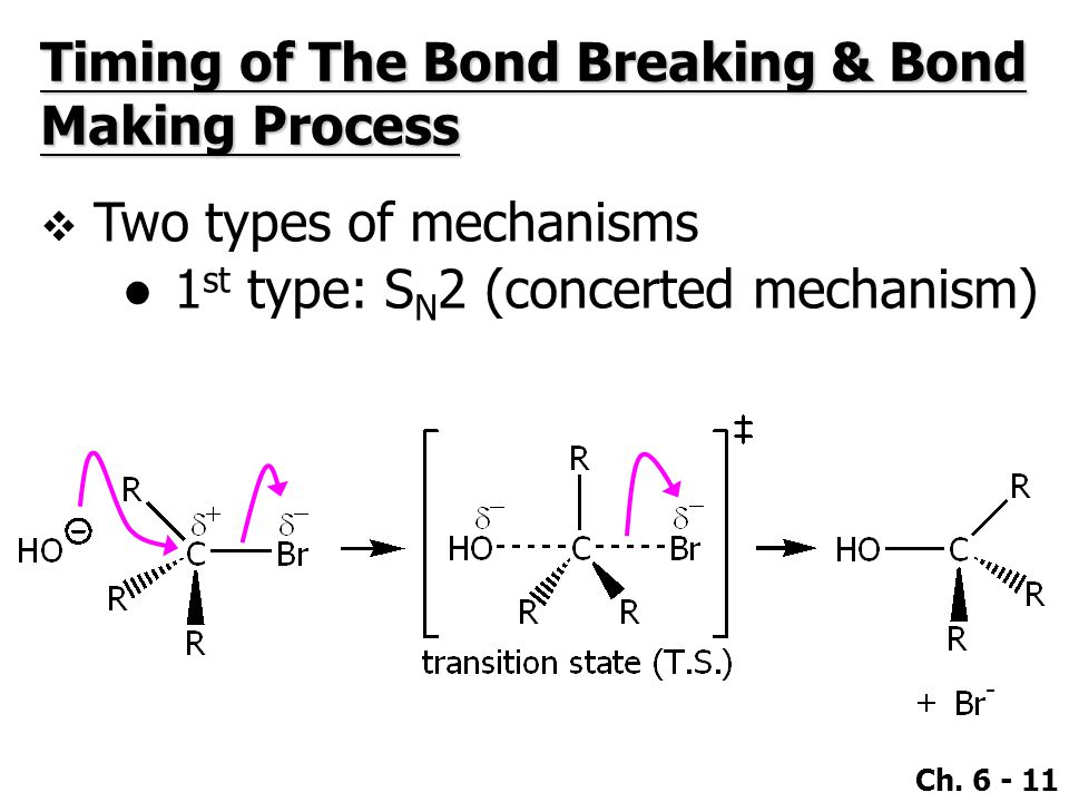 Ch. 6 - 11  Two types of mechanisms ●1 st type: S N 2 (concerted mechanism) Timing of The Bond Breaking & Bond Making Process