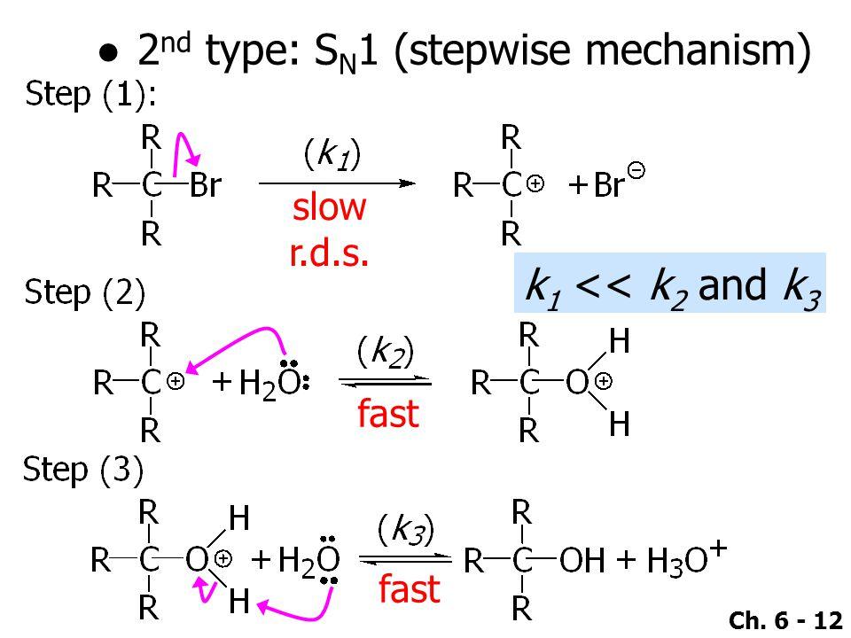 Ch. 6 - 12 slow r.d.s. k 1 << k 2 and k 3 fast ●2 nd type: S N 1 (stepwise mechanism)