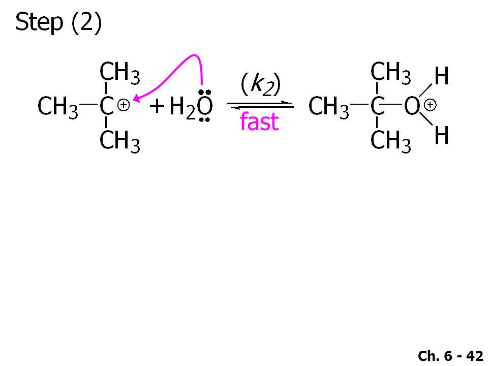 Ch. 6 - 42 fast