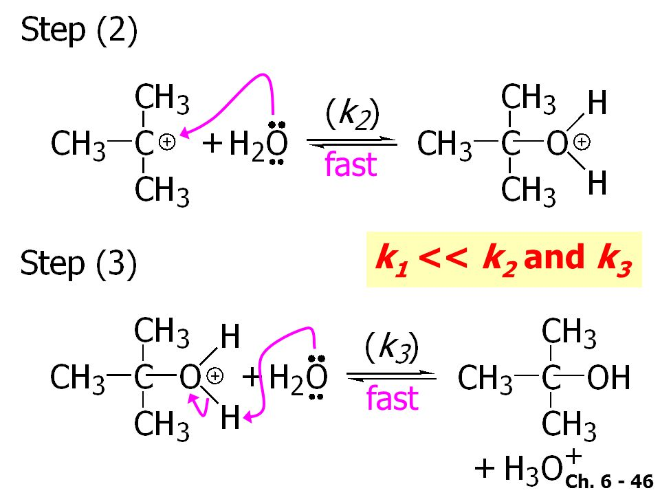 Ch. 6 - 46 k 1 << k 2 and k 3 fast