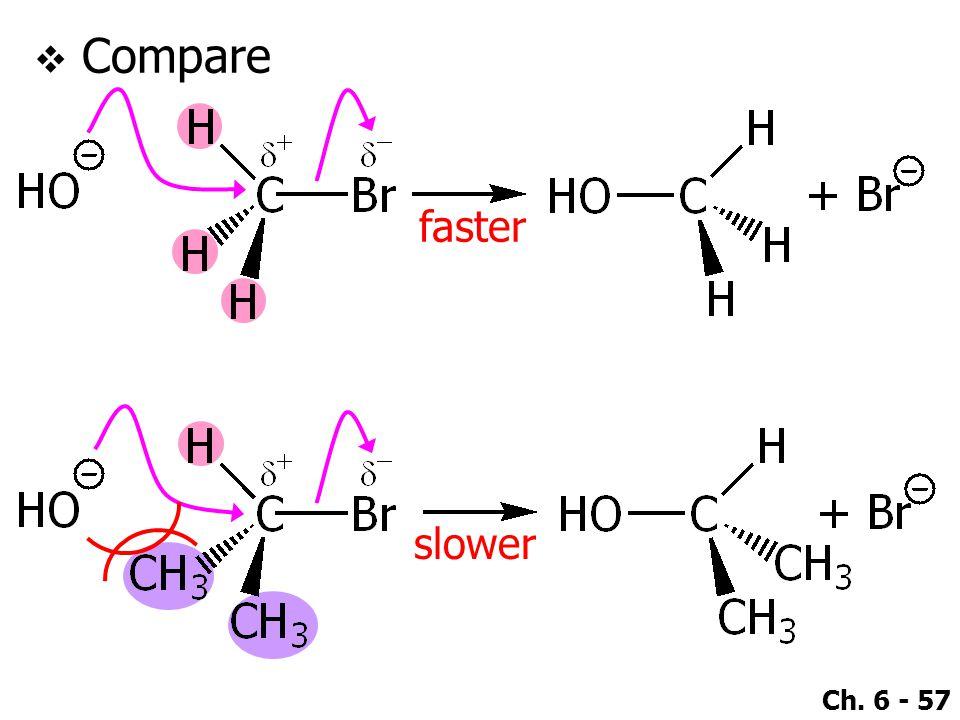 Ch. 6 - 57  Compare faster slower