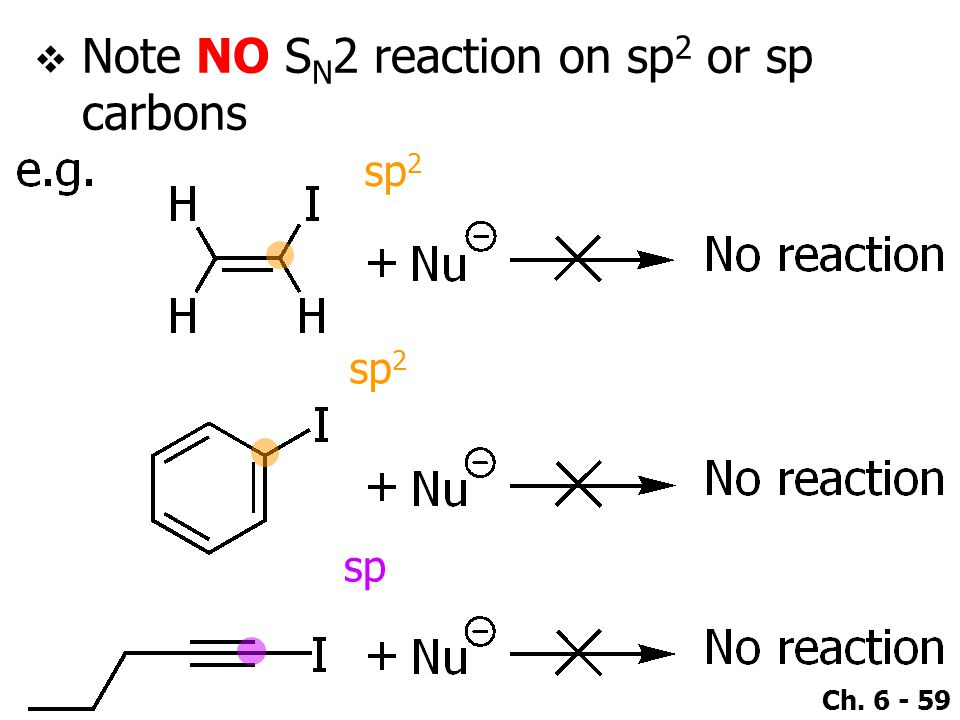 Ch. 6 - 59  Note NO S N 2 reaction on sp 2 or sp carbons sp 2 sp