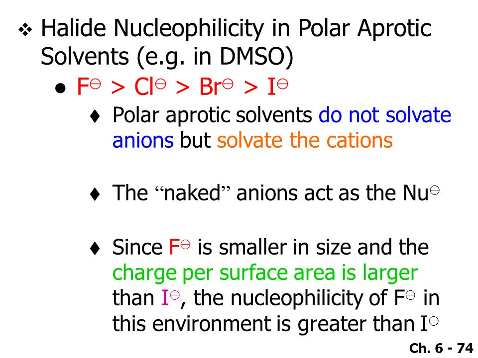 Ch. 6 - 74  Halide Nucleophilicity in Polar Aprotic Solvents (e.g.