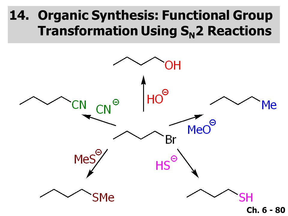 Ch. 6 - 80 14.Organic Synthesis: Functional Group Transformation Using S N 2 Reactions
