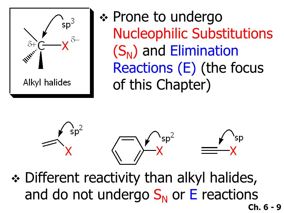 Ch. 6 - 9  Prone to undergo Nucleophilic Substitutions (S N ) and Elimination Reactions (E) (the focus of this Chapter)  Different reactivity than a