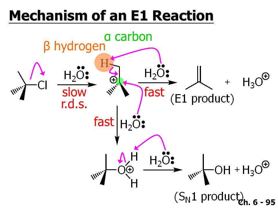 Ch. 6 - 95 Mechanism of an E1 Reaction slow r.d.s. α carbon β hydrogen fast