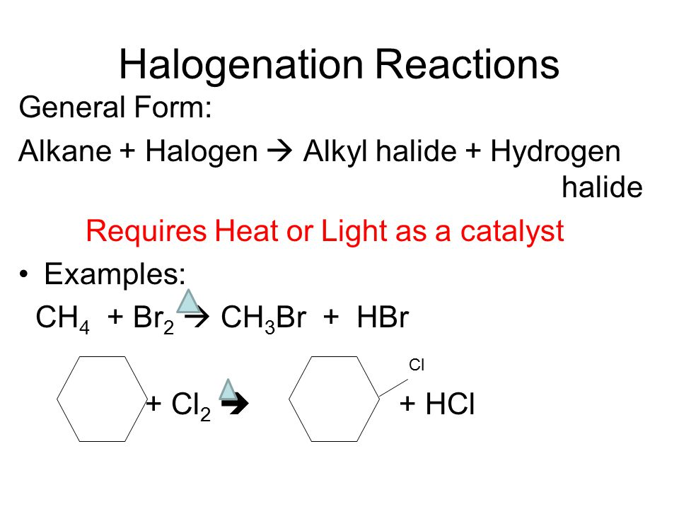 Halogenation Reactions General Form: Alkane + Halogen  Alkyl halide + Hydrogen halide Requires Heat or Light as a catalyst Examples: CH 4 + Br 2  CH 3 Br + HBr + Cl 2  + HCl Cl