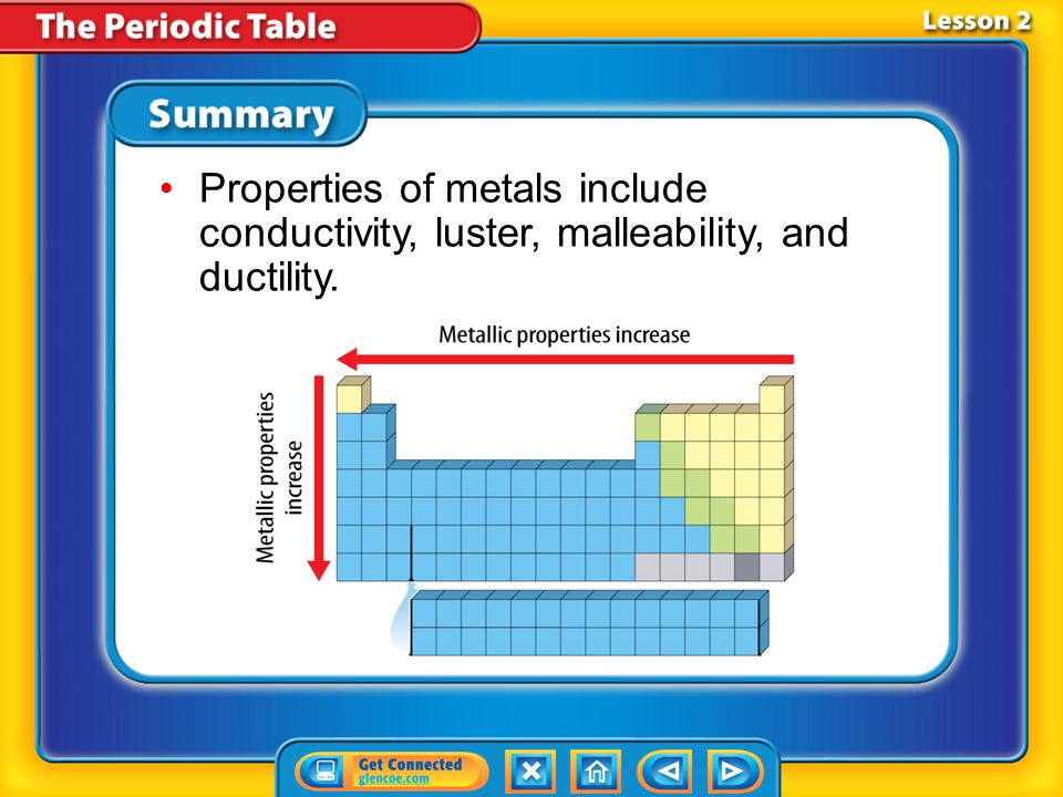 Lesson 2-5 Metallic properties include luster, malleability, and electrical conductivity.
