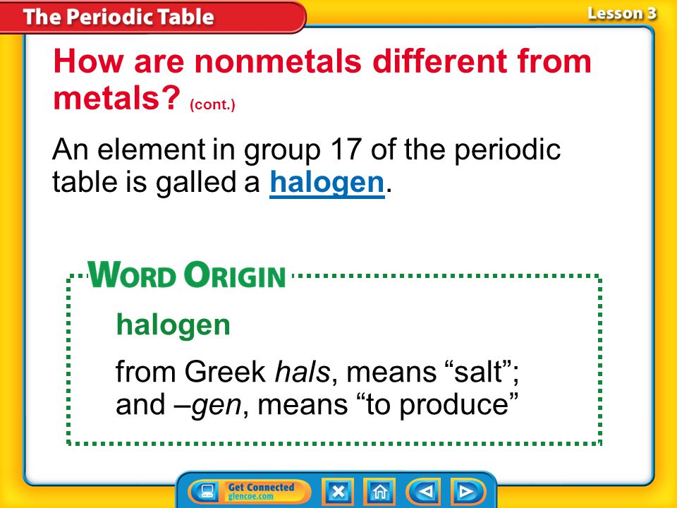 Lesson 3-2 How are nonmetals different from metals? (cont.) What properties do nonmetals have?