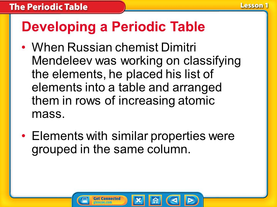 Lesson 1-1 The periodic table is a chart of the elements arranged into rows and columns according to their physical and chemical properties.periodic table It can be used to determine the relationships among the elements.