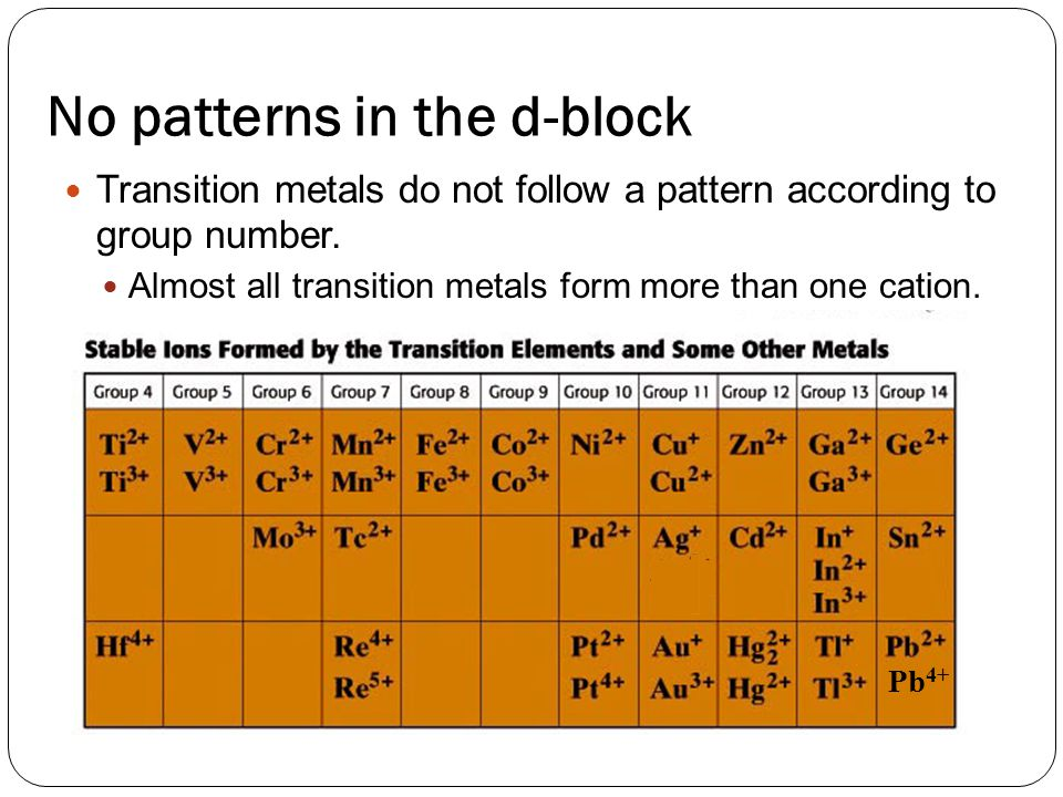 No patterns in the d-block Transition metals do not follow a pattern according to group number.
