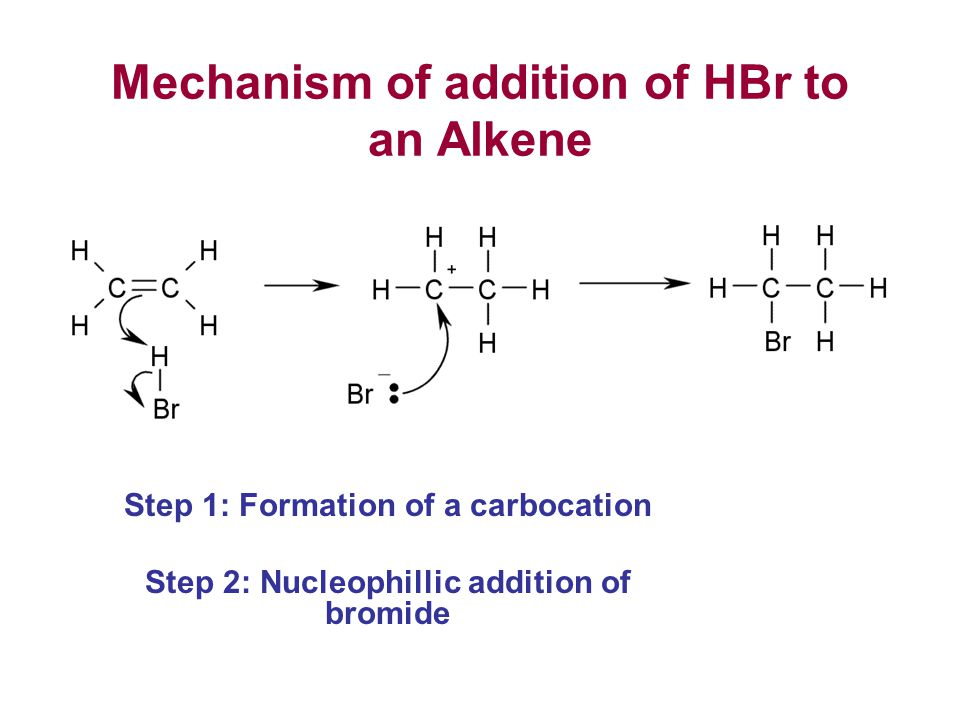 Mechanism of addition of HBr to an Alkene Step 1: Formation of a carbocation Step 2: Nucleophillic addition of bromide