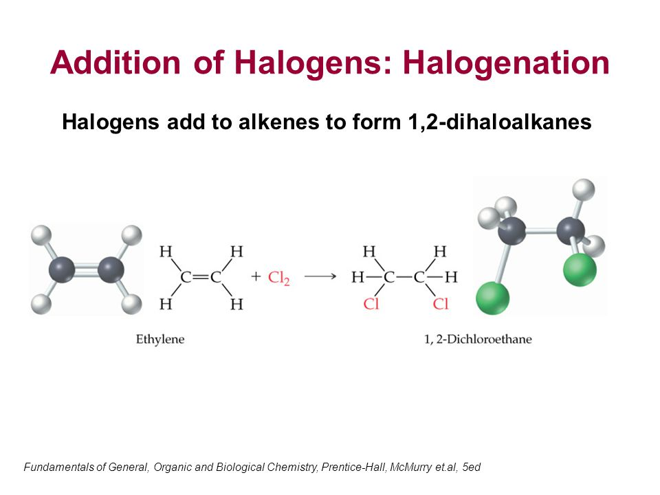 Addition of Halogens: Halogenation Fundamentals of General, Organic and Biological Chemistry, Prentice-Hall, McMurry et.al, 5ed Halogens add to alkenes to form 1,2-dihaloalkanes