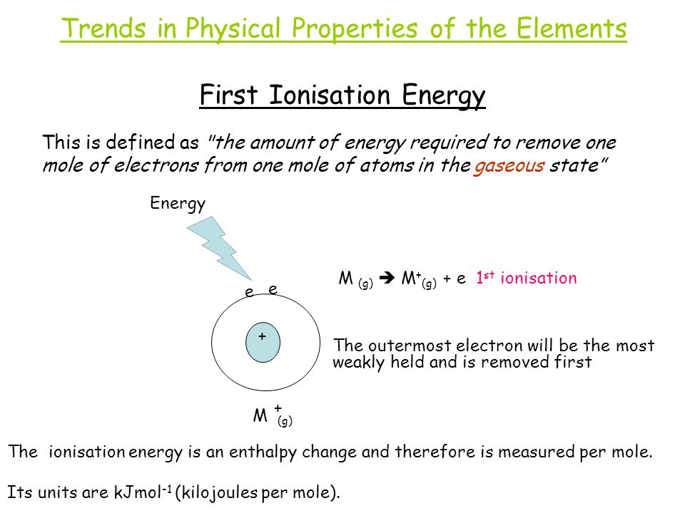 First Ionisation Energy This is defined as