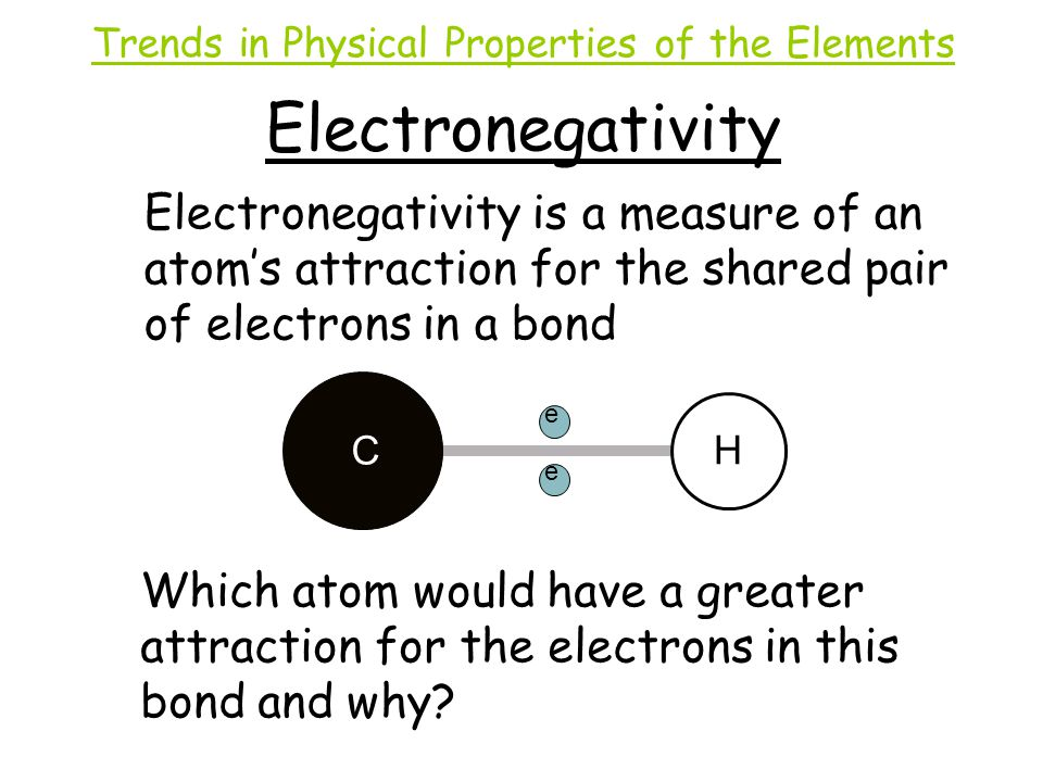 Electronegativity Electronegativity is a measure of an atom's attraction for the shared pair of electrons in a bond e e C H Which atom would have a gr