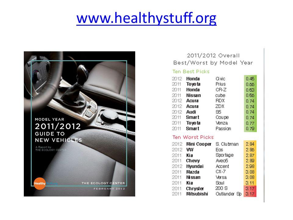 www.healthystuff.org