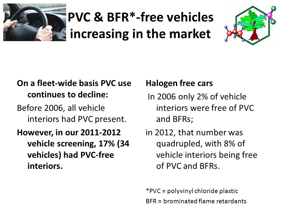 PVC & BFR*-free vehicles increasing in the market On a fleet-wide basis PVC use continues to decline: Before 2006, all vehicle interiors had PVC present.