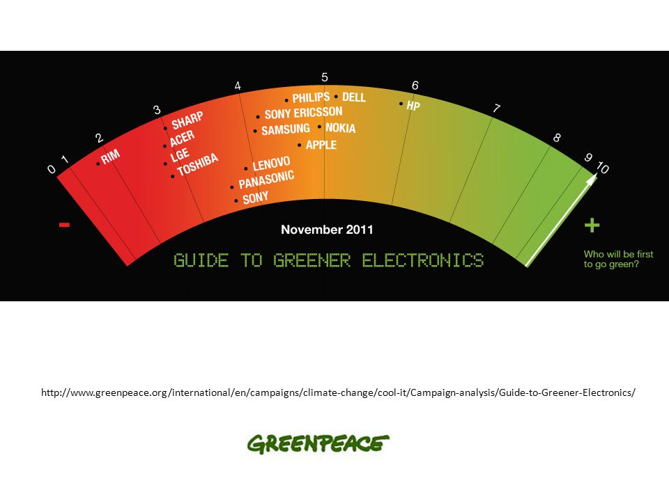 http://www.greenpeace.org/international/en/campaigns/climate-change/cool-it/Campaign-analysis/Guide-to-Greener-Electronics/