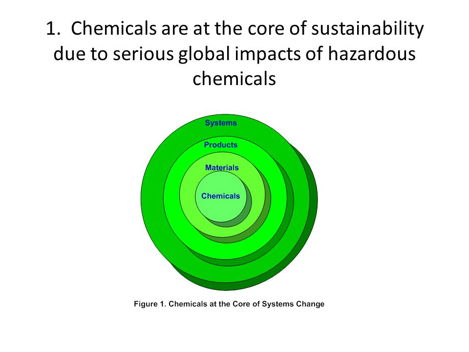 1. Chemicals are at the core of sustainability due to serious global impacts of hazardous chemicals