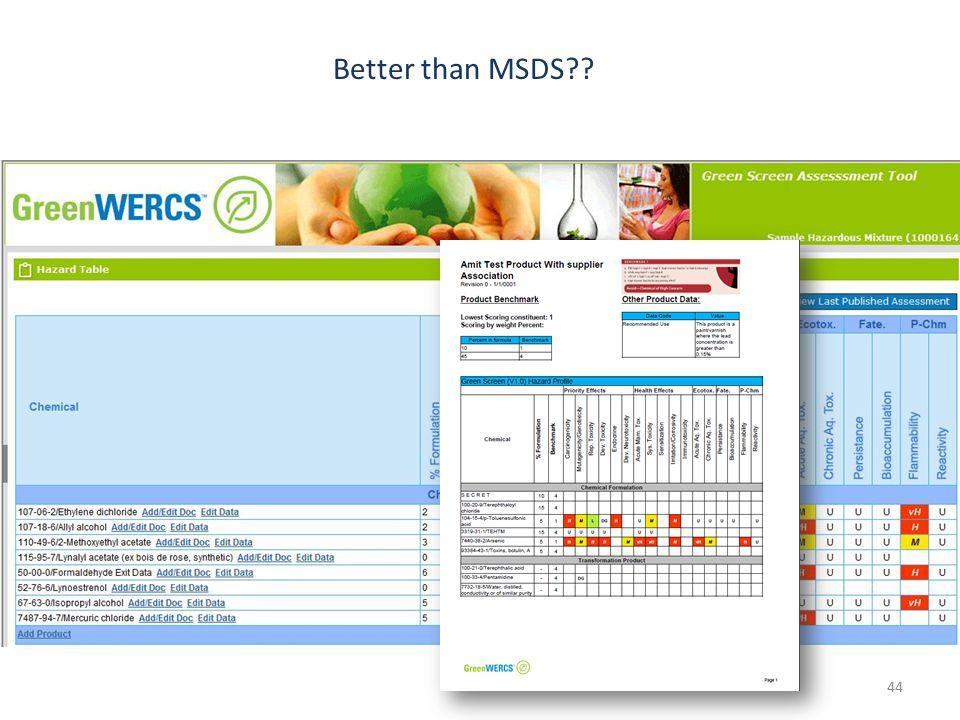Better than MSDS?? 44