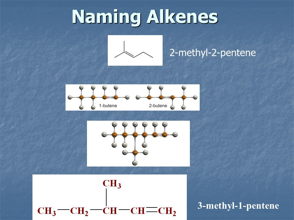 Naming Alkenes 2-methyl-2-pentene 3-methyl-1-pentene
