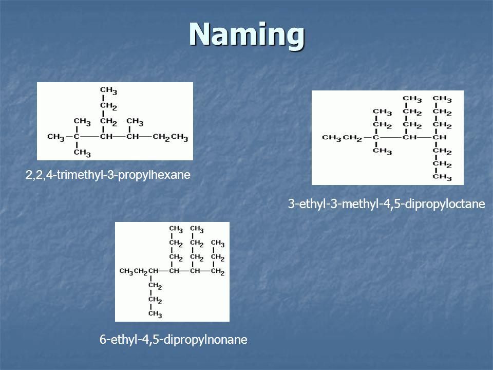 Naming 4-ethyl-3-methyl-4-propyloctane 2,2,3-trimethylpentane 4,4-diethyl-2,3-dimethylheptane http://www.sciencegeek.net/APchemistry/APtaters/alkanes.htm