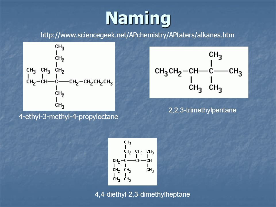 Naming 4-ethyl-3-methyl-4-propyloctane 2,2,3-trimethylpentane 4,4-diethyl-2,3-dimethylheptane http://www.sciencegeek.net/APchemistry/APtaters/alkanes.htm