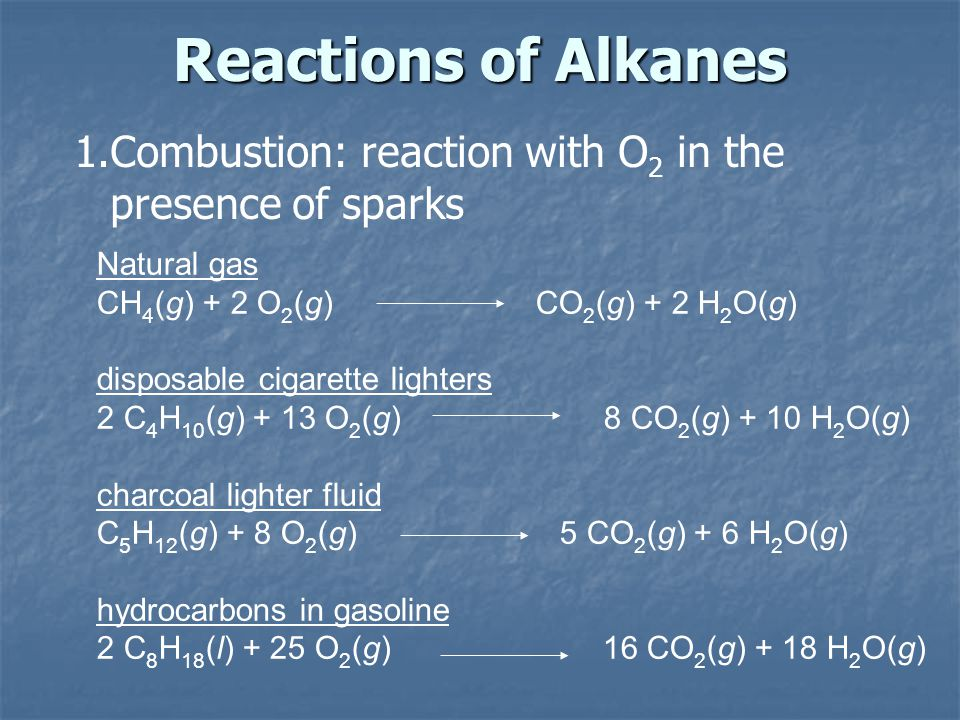 Reactions of Alkanes Natural gas CH 4 (g) + 2 O 2 (g) CO 2 (g) + 2 H 2 O(g) disposable cigarette lighters 2 C 4 H 10 (g) + 13 O 2 (g) 8 CO 2 (g) + 10 H 2 O(g) charcoal lighter fluid C 5 H 12 (g) + 8 O 2 (g) 5 CO 2 (g) + 6 H 2 O(g) hydrocarbons in gasoline 2 C 8 H 18 (l) + 25 O 2 (g) 16 CO 2 (g) + 18 H 2 O(g) 1.Combustion: reaction with O 2 in the presence of sparks