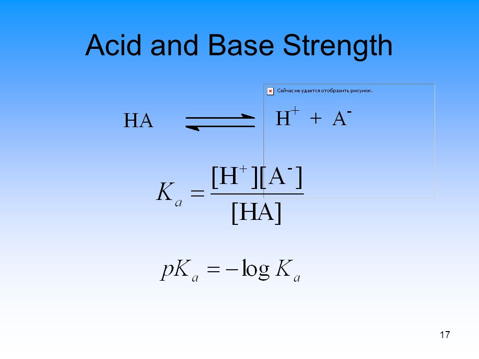17 Acid and Base Strength