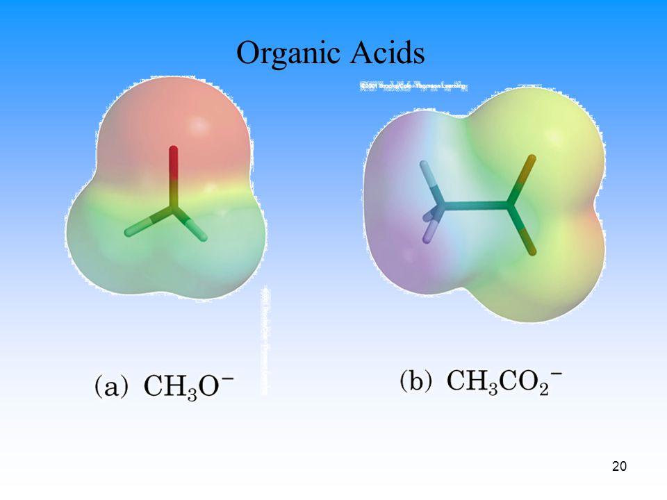 20 Organic Acids