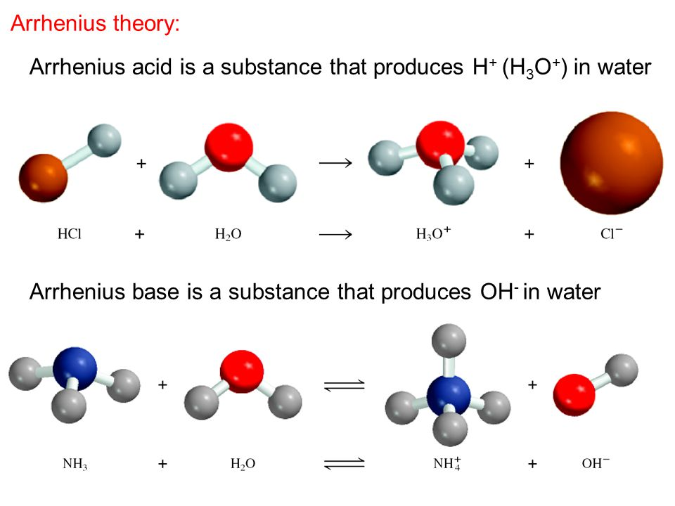 19 Arrhenius acid is a substance that produces H + (H 3 O + ) in water Arrhenius base is a substance that produces OH - in water Arrhenius theory: