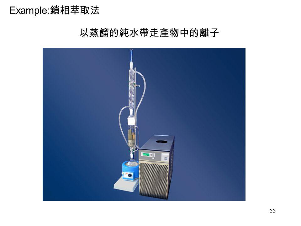 22 Example: 鎖相萃取法 以蒸餾的純水帶走產物中的離子