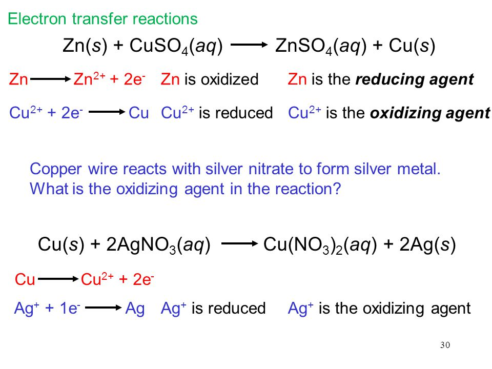30 Zn(s) + CuSO 4 (aq) ZnSO 4 (aq) + Cu(s) Zn is oxidizedZn Zn 2+ + 2e - Cu 2+ is reducedCu 2+ + 2e - Cu Zn is the reducing agent Cu 2+ is the oxidizing agent Copper wire reacts with silver nitrate to form silver metal.