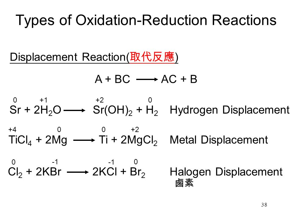 38 Displacement Reaction( 取代反應 ) A + BC AC + B Sr + 2H 2 O Sr(OH) 2 + H 2 TiCl 4 + 2Mg Ti + 2MgCl 2 Cl 2 + 2KBr 2KCl + Br 2 Hydrogen Displacement Metal Displacement Halogen Displacement Types of Oxidation-Reduction Reactions 0 +1+20 0+40+2 0 0 鹵素