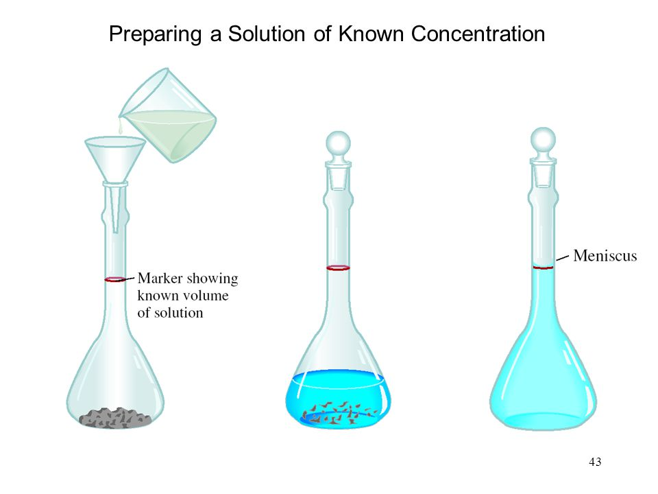 43 Preparing a Solution of Known Concentration