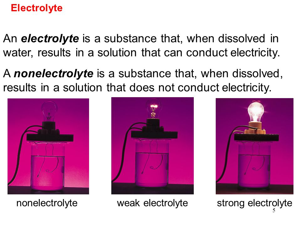 5 An electrolyte is a substance that, when dissolved in water, results in a solution that can conduct electricity.