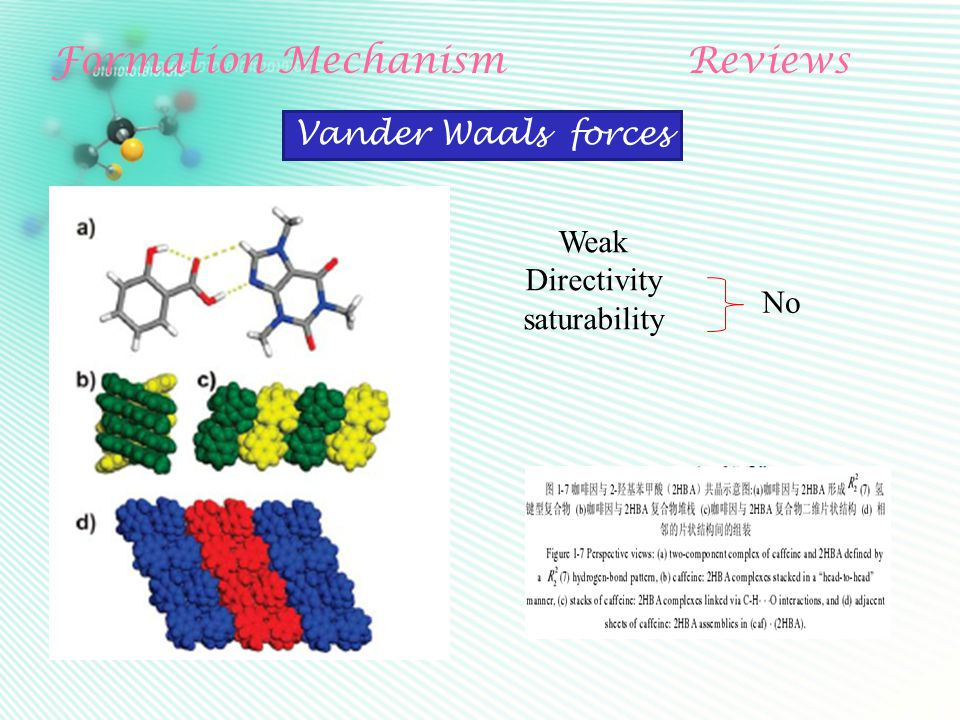 Formation MechanismReviews Vander Waals forces Weak Directivity saturability No