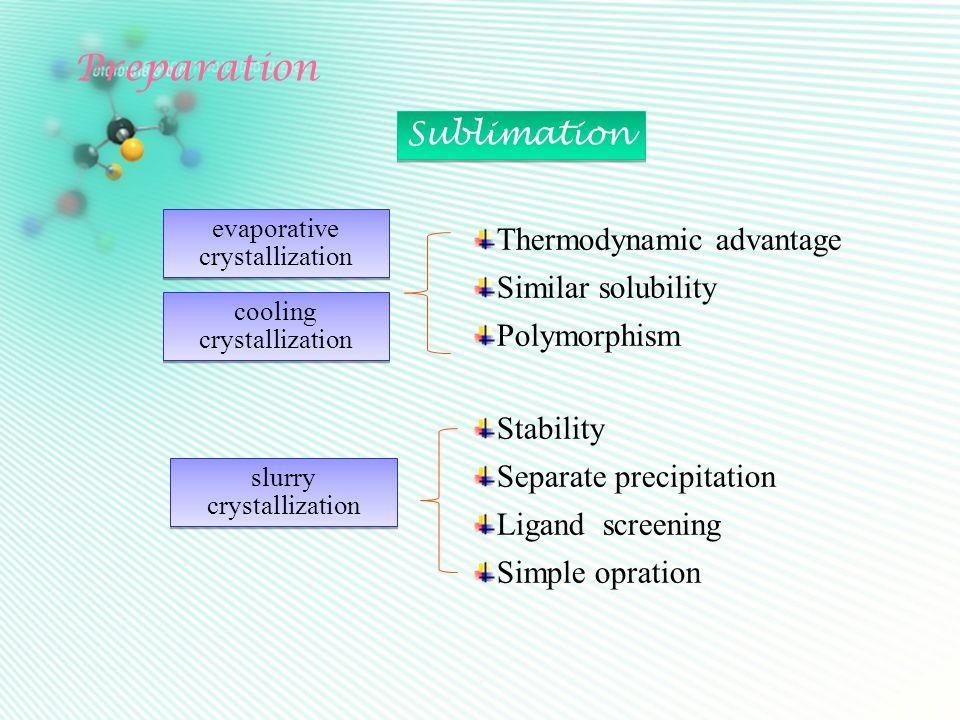 Sublimation Preparation Thermodynamic advantage Similar solubility Polymorphism evaporative crystallization evaporative crystallization cooling crysta