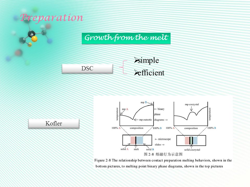 Preparation Growth from the melt Kofler DSC  simple  efficient