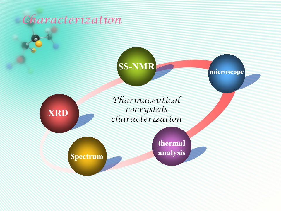 XRD microscope SS-NMR thermal analysis Pharmaceutical cocrystals characterization Spectrum Characterization