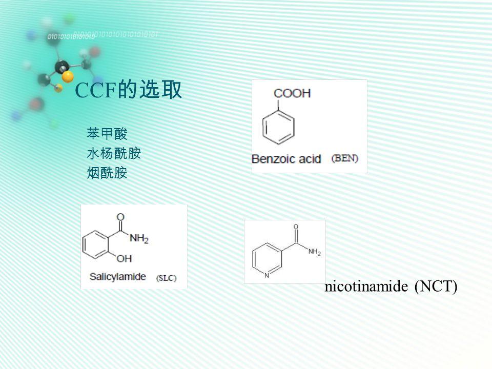 CCF 的选取 苯甲酸 水杨酰胺 烟酰胺 nicotinamide (NCT)