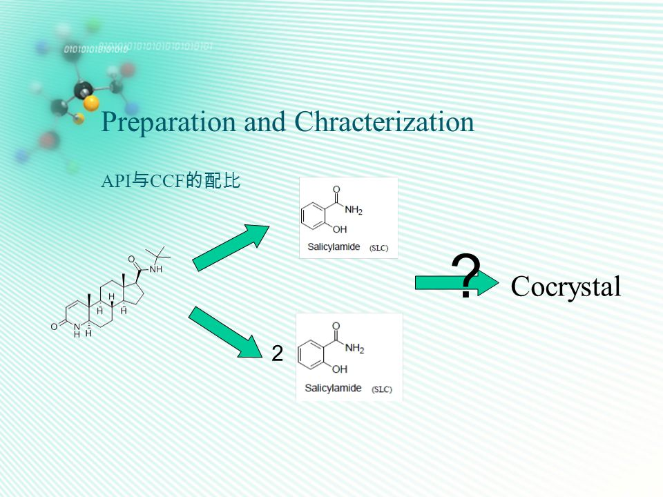 Preparation and Chracterization API 与 CCF 的配比 2 Cocrystal ?