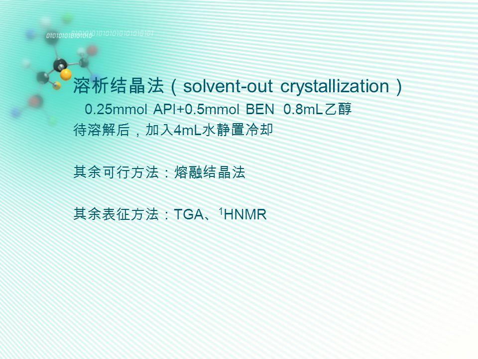 溶析结晶法( solvent-out crystallization ) 0.25mmol API+0.5mmol BEN 0.8mL 乙醇 待溶解后,加入 4mL 水静置冷却 其余可行方法:熔融结晶法 其余表征方法: TGA 、 1 HNMR