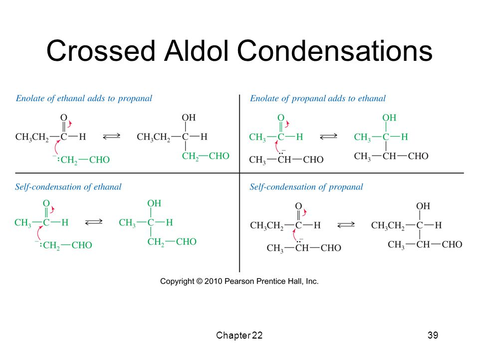 Chapter 2239 Crossed Aldol Condensations