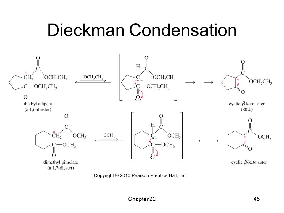 Chapter 2245 Dieckman Condensation