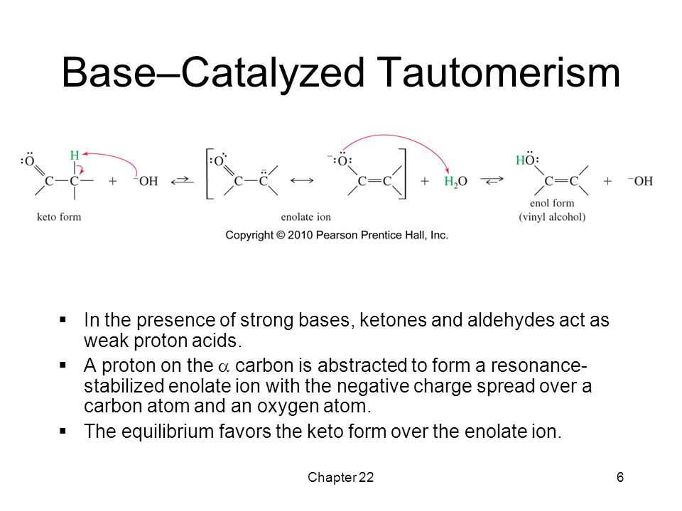 Chapter 226 Base–Catalyzed Tautomerism  In the presence of strong bases, ketones and aldehydes act as weak proton acids.  A proton on the  carbon i