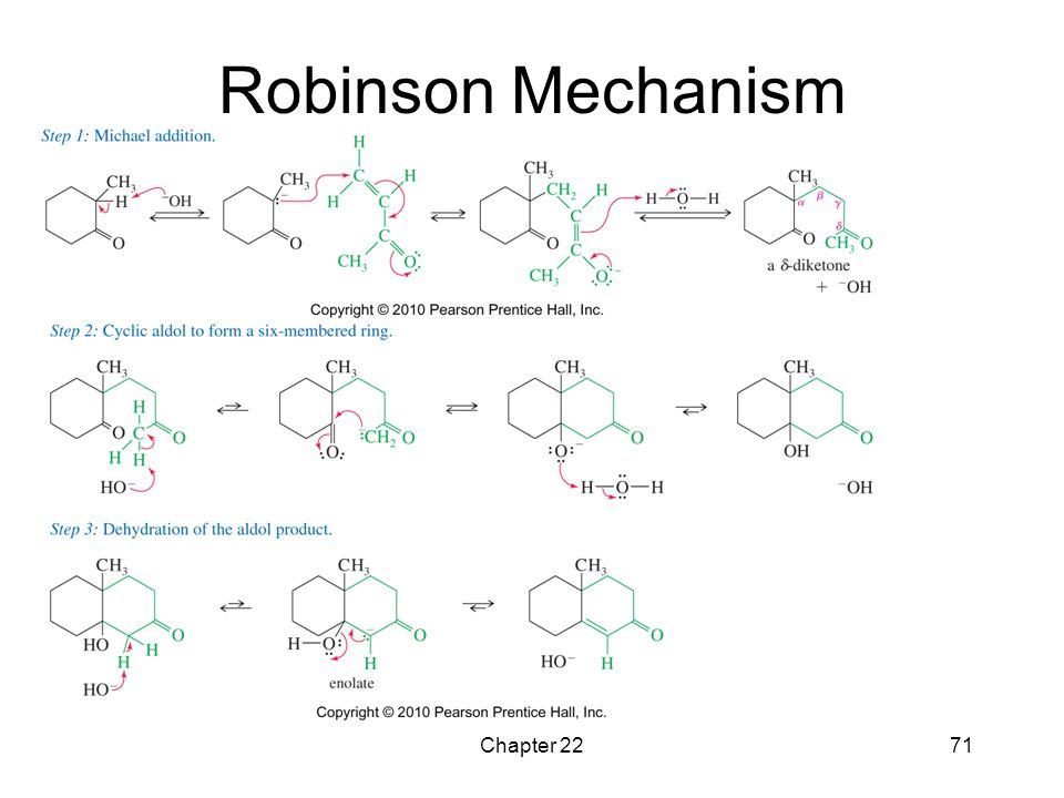 Chapter 2271 Robinson Mechanism